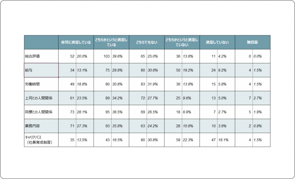 This image has an empty alt attribute; its file name is Japanese.stats_-1024x472.png